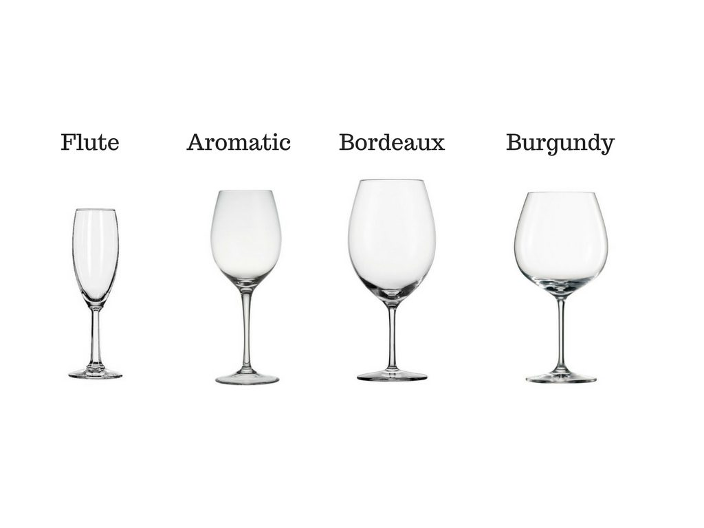The Essential Bartender's Guide to Becoming a Wine Expert: Part 3 3